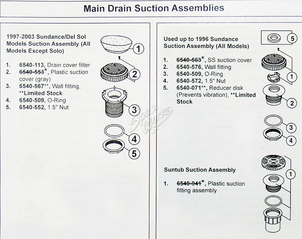 1996 cal spa wiring diagram trailer battery box sundance suction assembly pictures to pin on pinterest - thepinsta