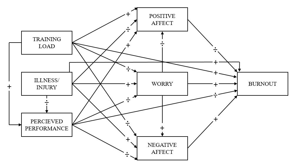 Moen-Figure1