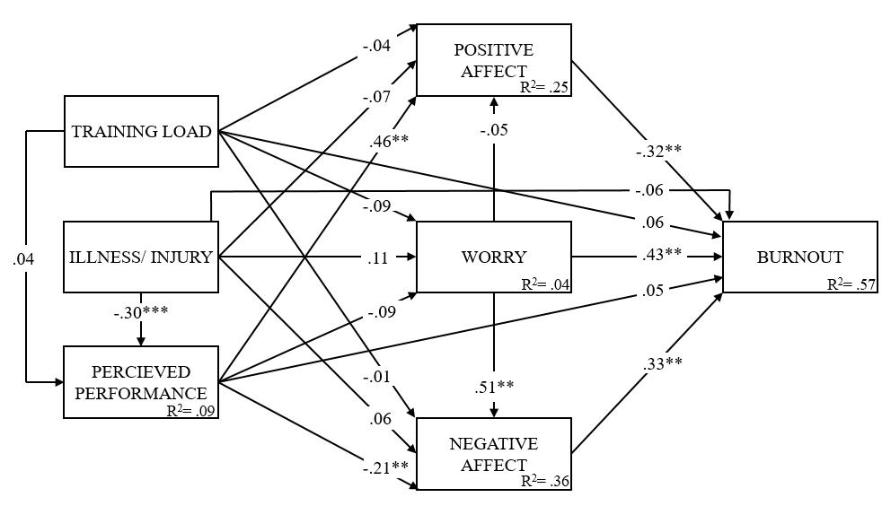 Moen-Figure2