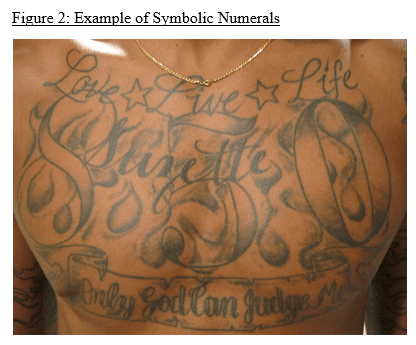 Talking Bodies Athletes Tattoos As Nonverbal