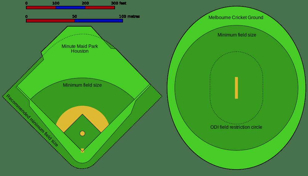 medium resolution of 2000px cricketbaseballbasic