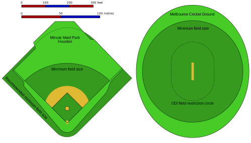 small resolution of 2000px cricketbaseballbasic