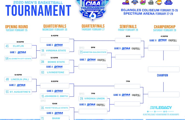 BSU Men's and Women's teams No. 3 seed in upcoming CIAA Basketball Tourney