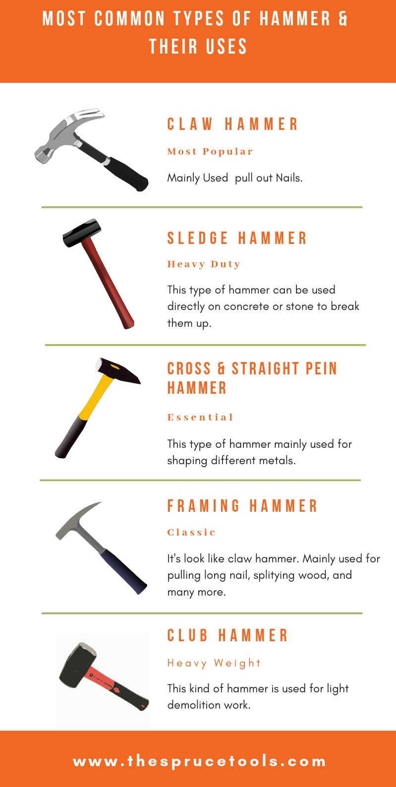 Different types of hammers and their uses