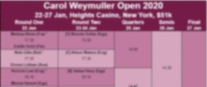 Weymuller Draw