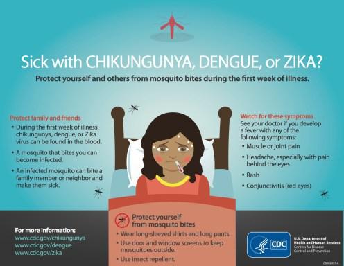 sick_with_chikv_denv_zika