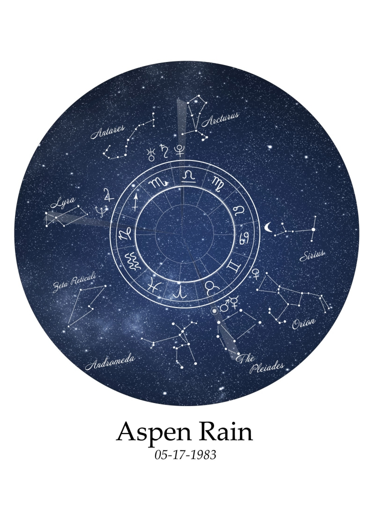 Starseed Birth Chart with Star Map