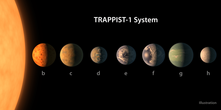 Artist's concept shows what each of the TRAPPIST-1 planets may look like, based on available data about their sizes, masses and orbital distances.