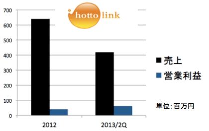 スクリーンショット 2013-11-01 16.56.53