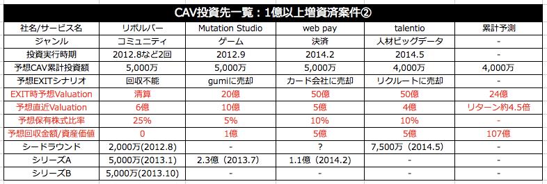 スクリーンショット 2014-07-26 11.58.41