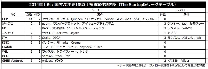 スクリーンショット 2014-07-05 13.50.40