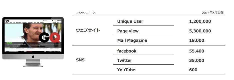 スクリーンショット 2014-08-17 10.17.57