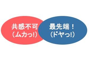 スクリーンショット 2014-08-12 12.46.41 のコピー