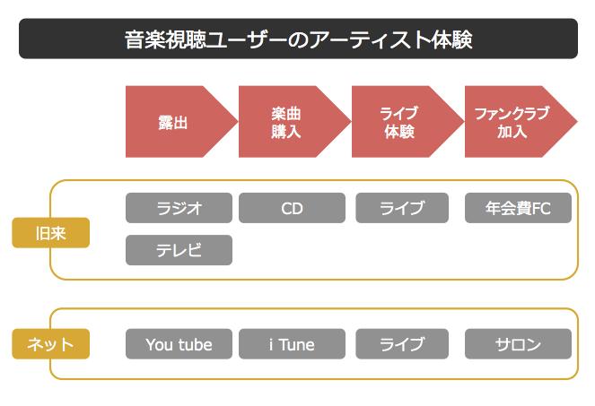 スクリーンショット 2014-10-20 12.25.58