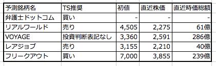 スクリーンショット 2014-11-08 14.08.47