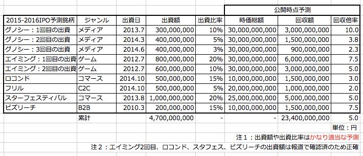 スクリーンショット 2014-12-11 14.50.57