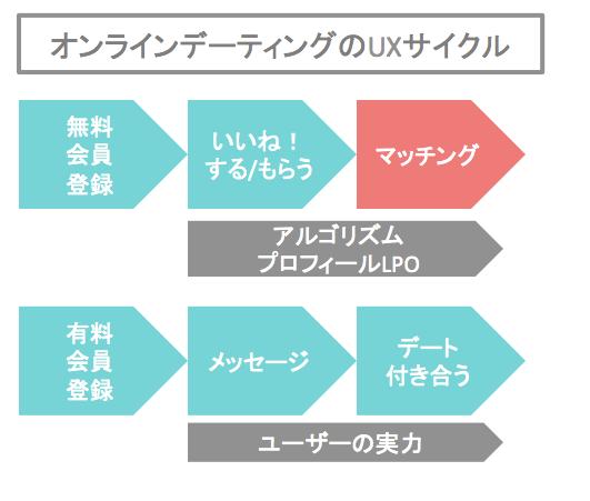 スクリーンショット 2015-01-10 16.37.32
