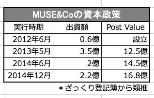 スクリーンショット 2015-02-19 18.41.52