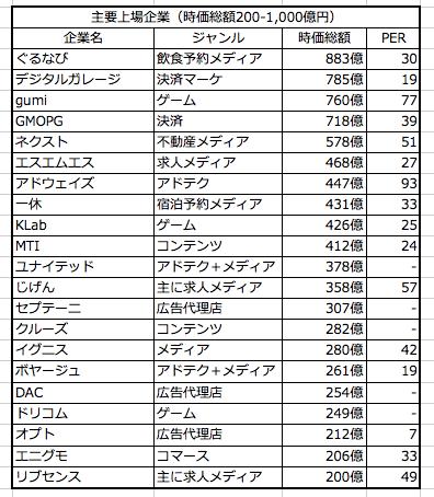 スクリーンショット 2015-02-03 14.25.28