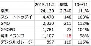 スクリーンショット 2015-11-01 15.23.09