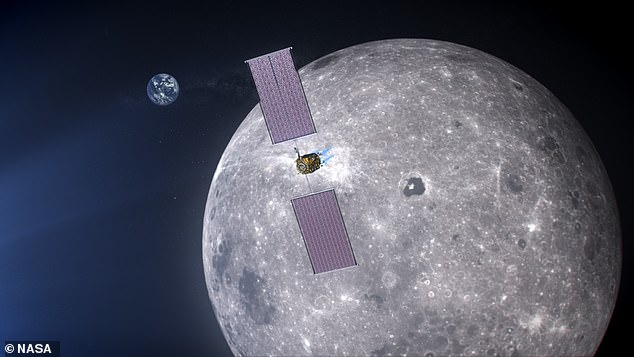 The Lunar Gateway will serve as a 'waypoint' for astronauts exploring the surface of the Moon and eventually Mars