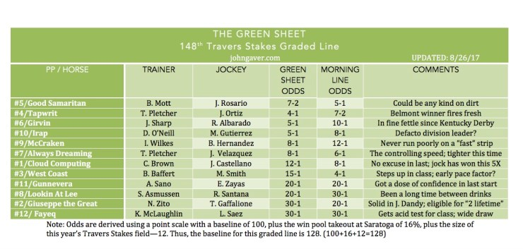 travers_148_graded_line_final