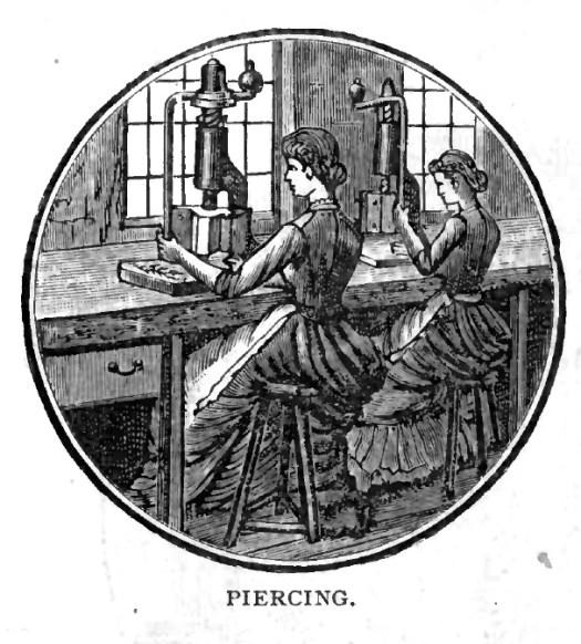 Bore piercing