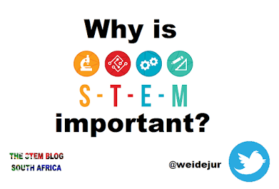 Why is STEM important - Weidejur - The STEM Blog South Africa