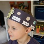Solar System Hats The Stem Laboratory
