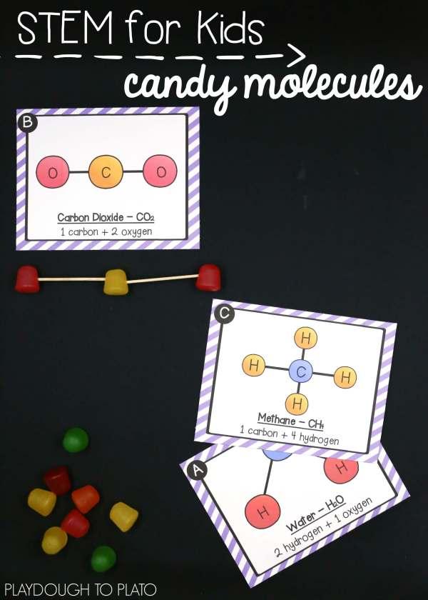Molecule Building a Stem Activity
