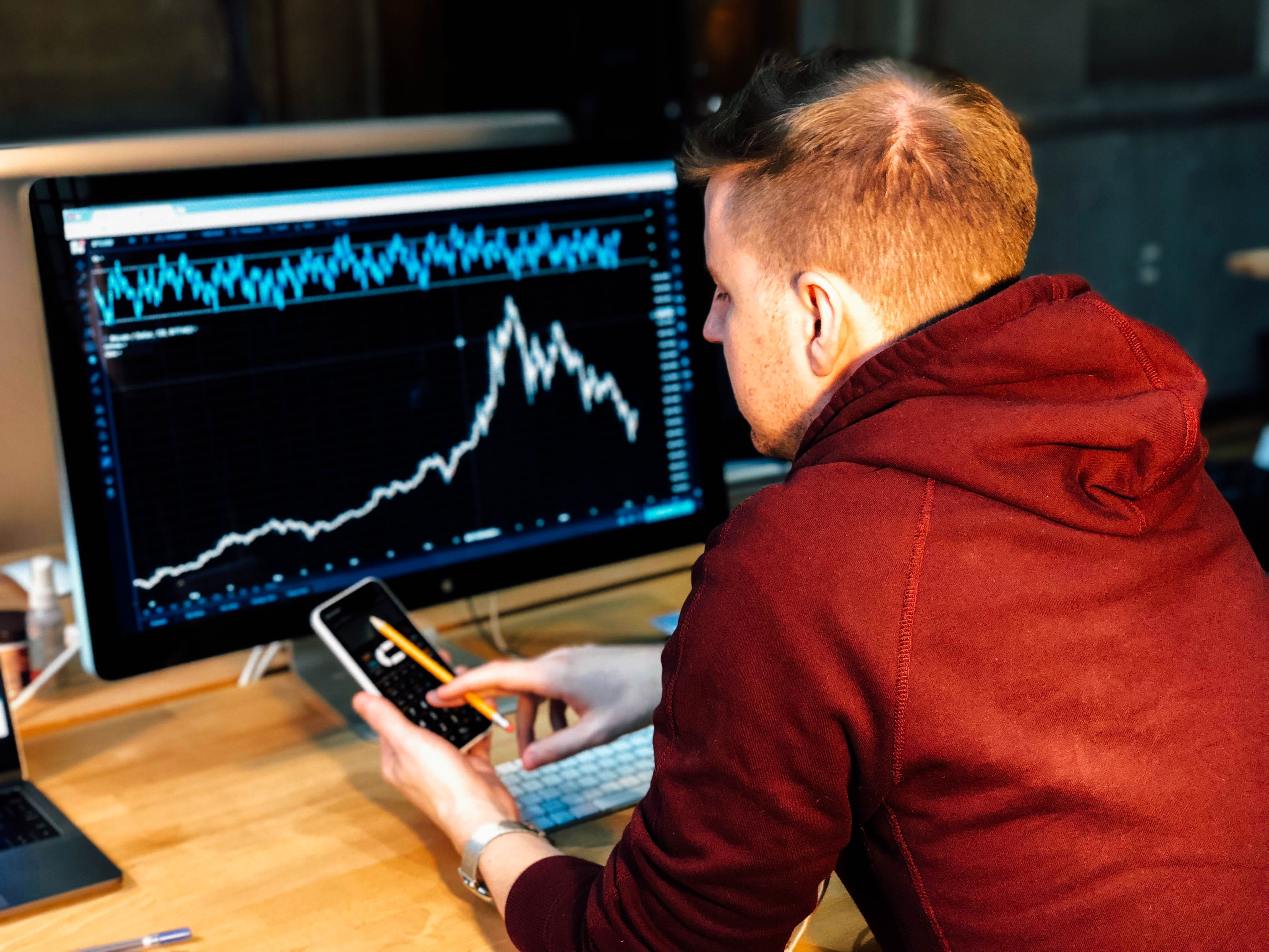 Essential Traits to Master as a Trader