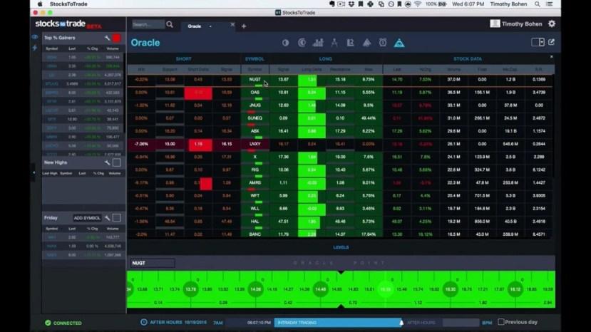 Timothy-Bohan-Stocks-To-Trade