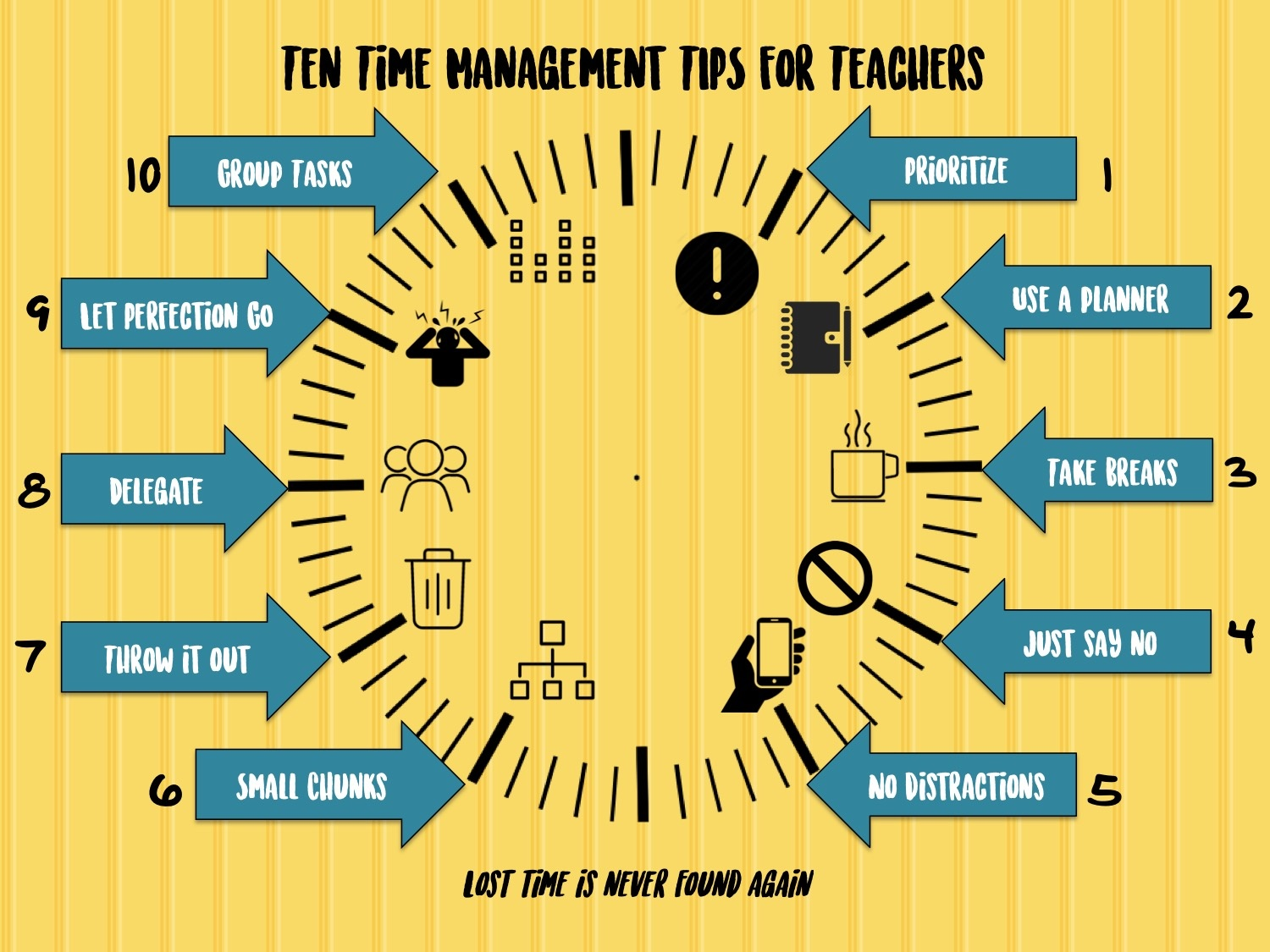 10 Time Management Tips For Teachers