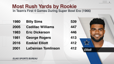 zeke-elliot-graphic