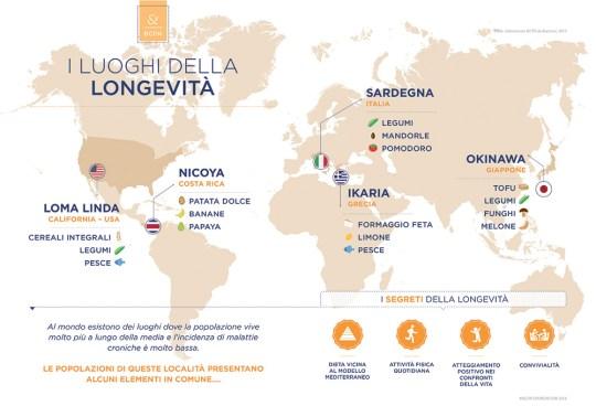 infografica-i-luoghi-della-longevit_bassa
