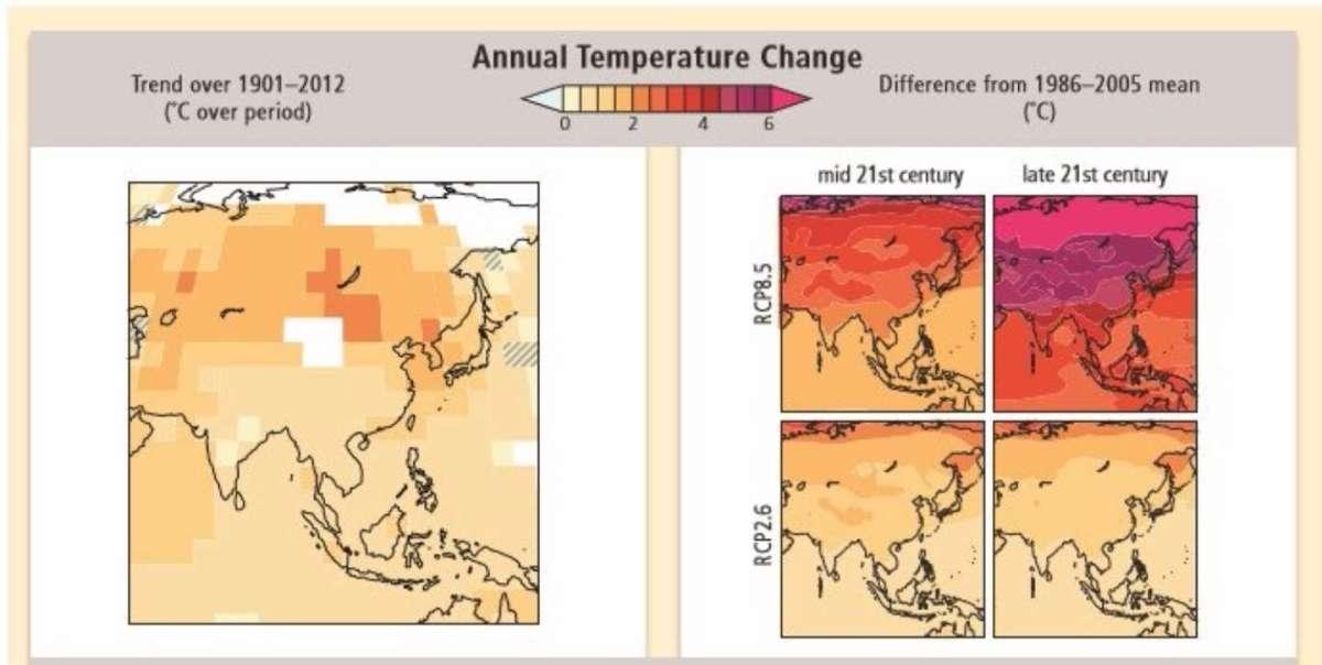 IPCC, WORKING GROUP 2, PAGINA 1333 (PROIEZIONI DI TEMPERATURE IN ASIA)