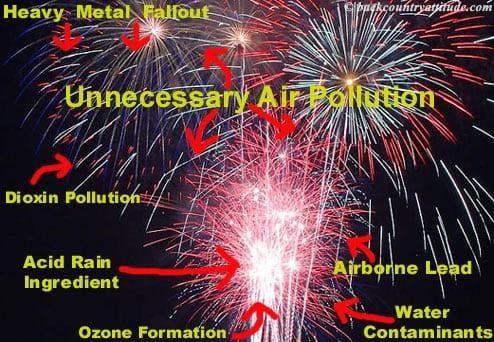 fireworks-pollution