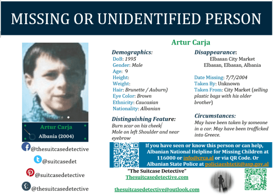 Missing Person poster for Artur Carja