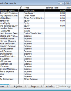 Forgive also accounting basics part chart of accounts in quickbooks rh thesumofbusiness