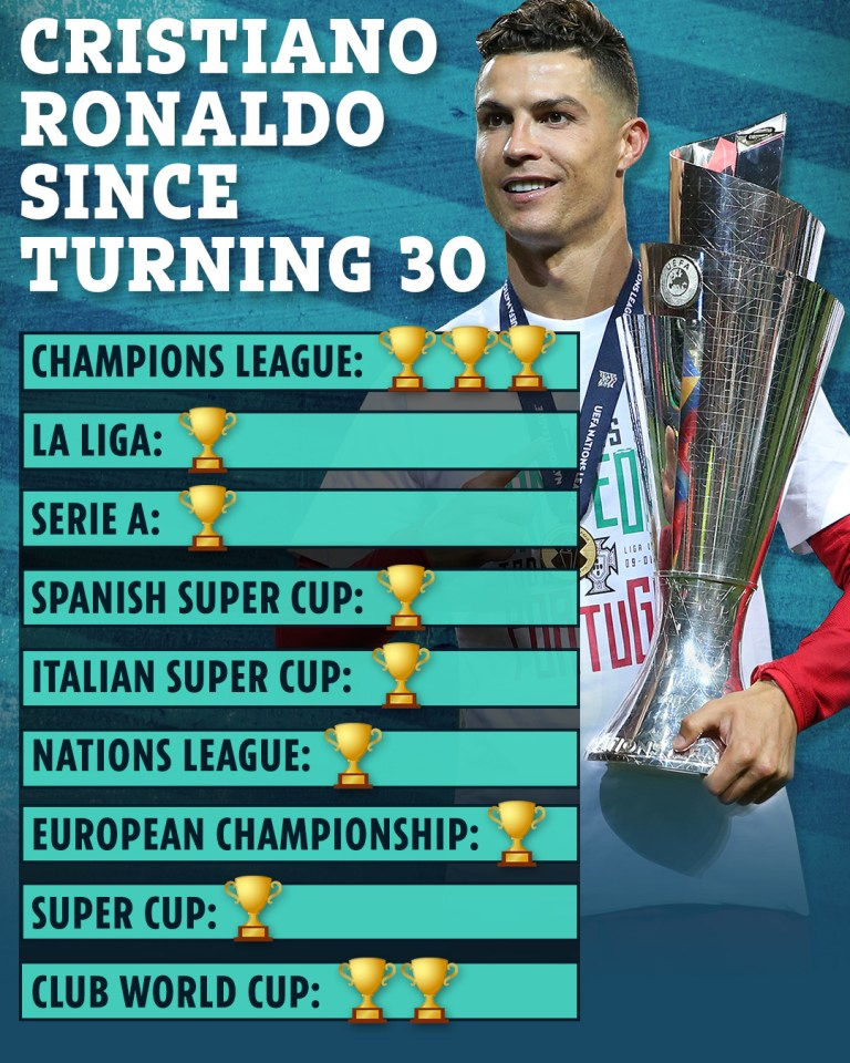 Cristiano Ronaldo 40 Yard Dash : cristiano, ronaldo, Cristiano, Ronaldo, Sprint