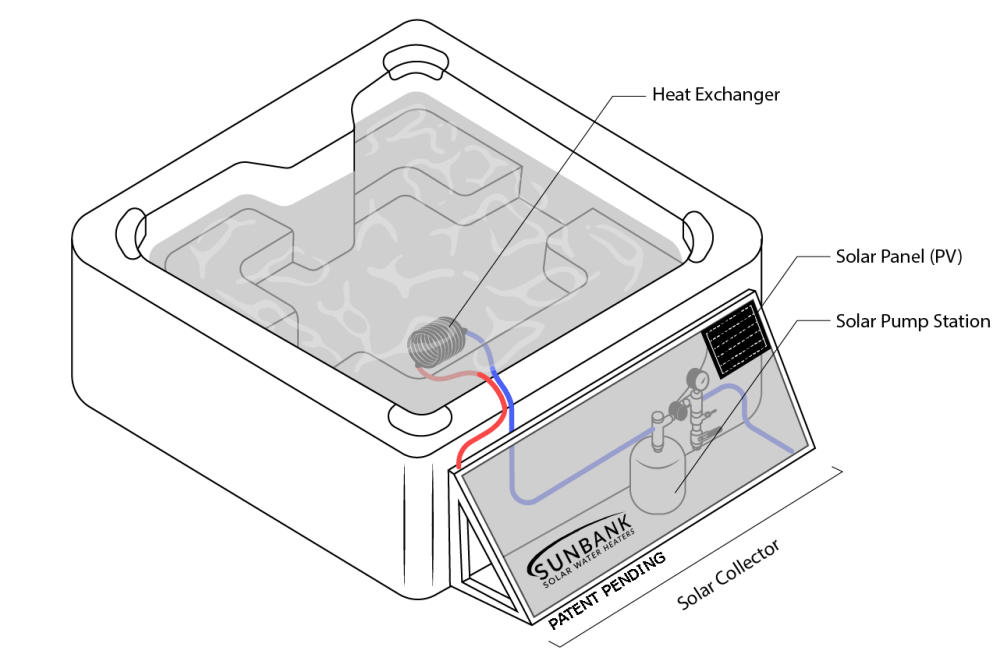 medium resolution of hot tub to heat pump wiring diagram