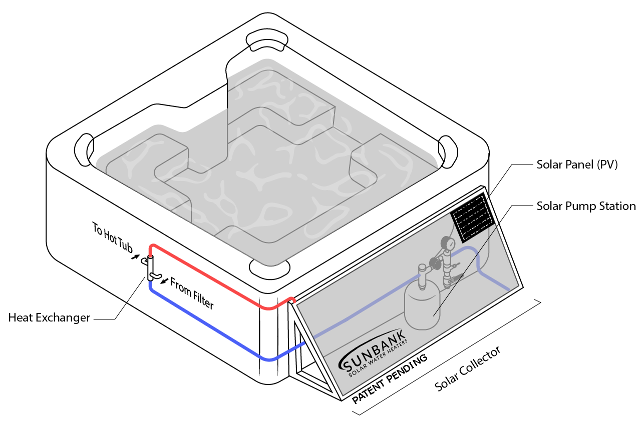 how to wire a hot tub diagram powerstat variable transformer wiring solar kits save on electricity costs sunbank will supply you with an installation manual that lists the tools need and either or your local handyman can do