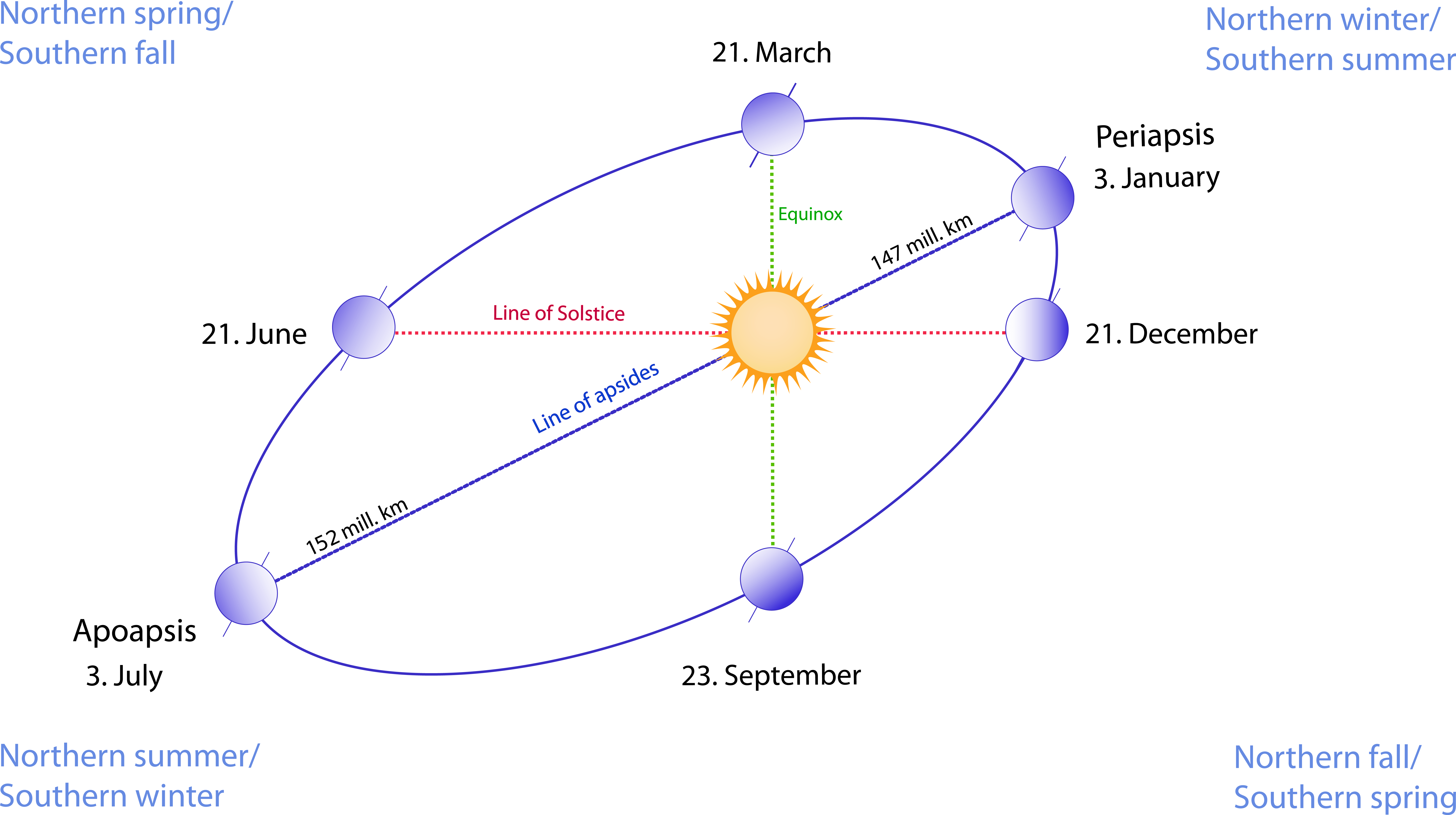 what are the two diagram solstice hotpoint wiring sun today