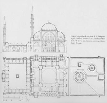 Süleymaniye - plan et coupe longitudinale