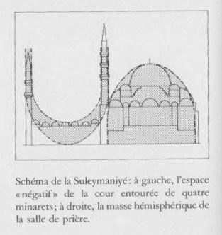 Süleymaniye - schéma