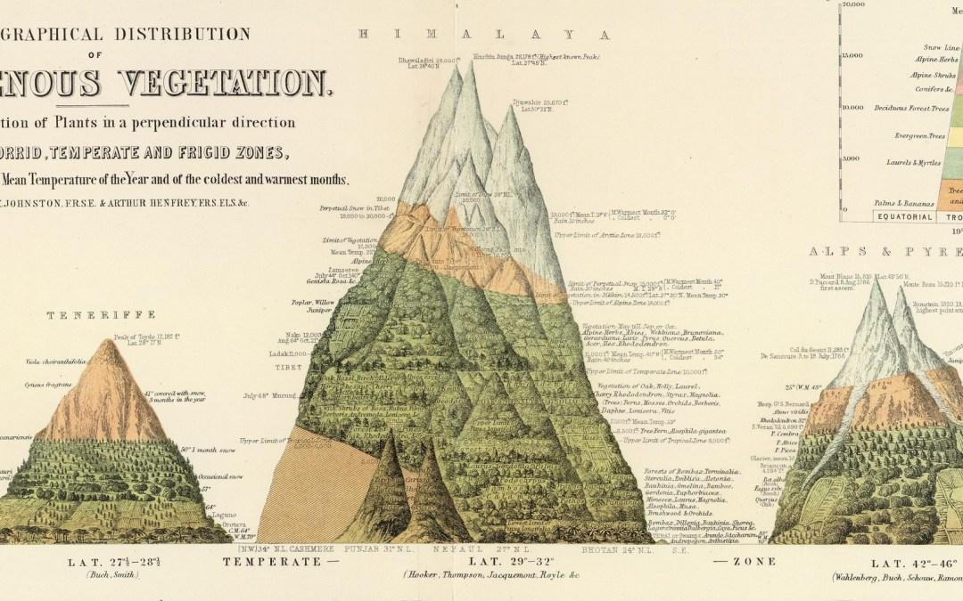 La hauteur des montagnes, la longueur des rivières…