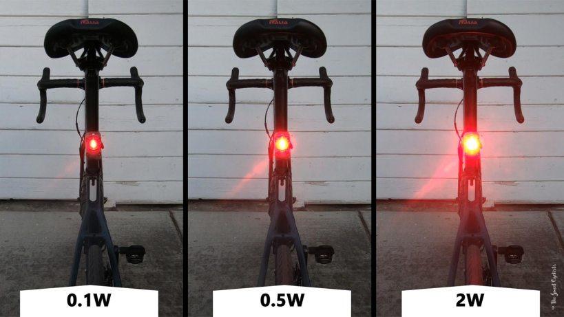 Lupine Rotlicht Max - Light output