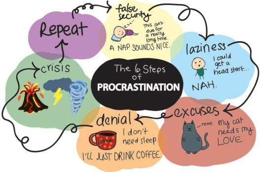 how-to-stop-procrastinating-1024x678