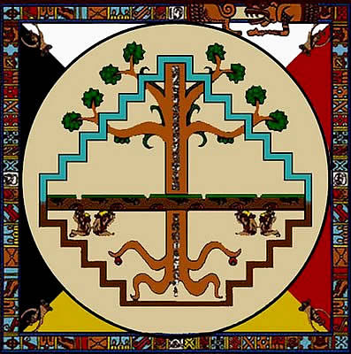 the mayan tree of life