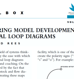 the systems thinker anchoring model development in causal loop diagrams the systems thinker [ 1378 x 590 Pixel ]